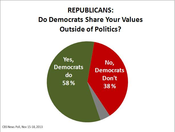 chart 2 - republicans.JPG
