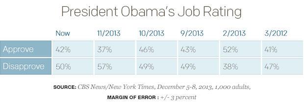 President-Obamas-Job-Rating_table.jpg