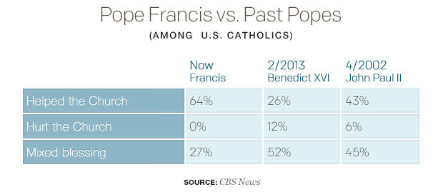 the-leadership-of-the-pope-has.jpg