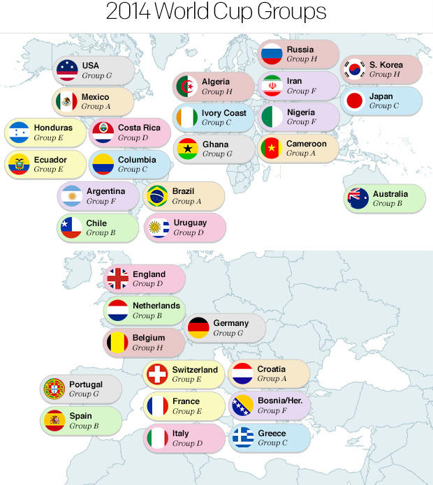 worldcup-groups-620px.jpg