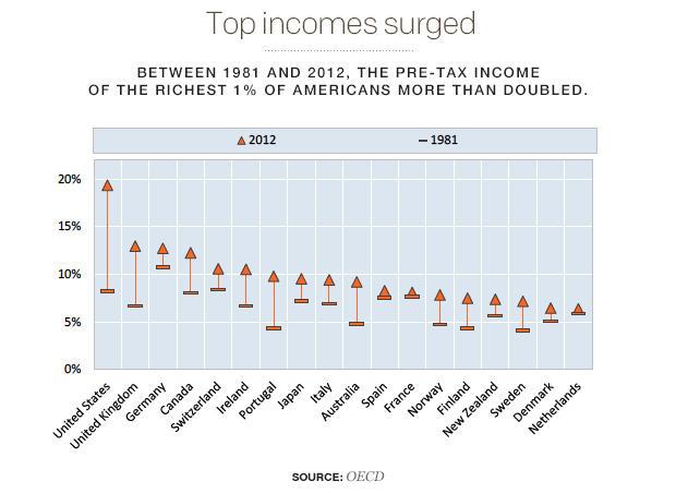 top-incomes.jpg