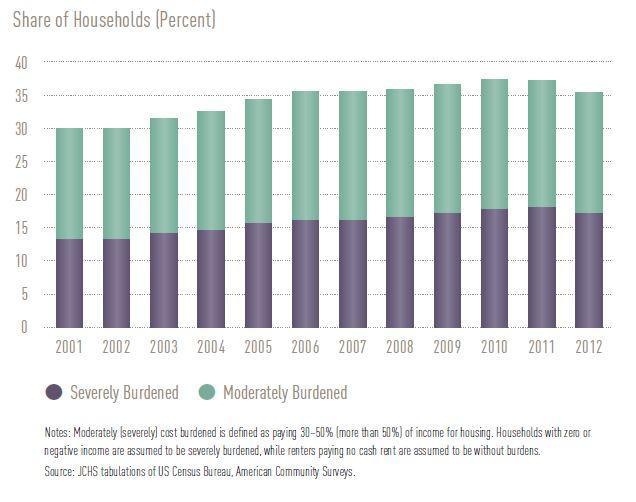 household-burden.jpg