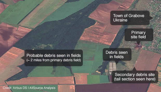 graphic-map-malaysia-air-debris-field-ukraine-620.jpg