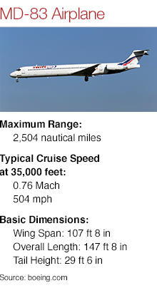 md-83-airplanefacts.jpg