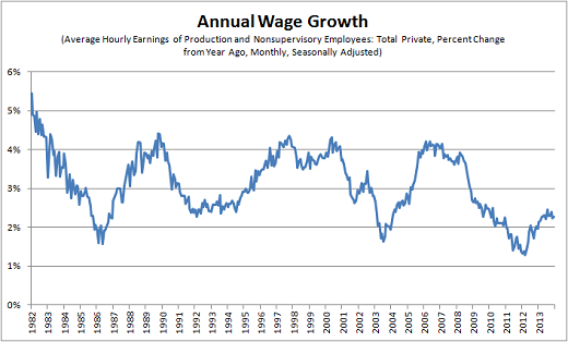080614wages.png