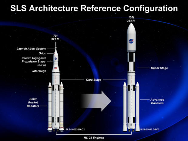 NASA commits to $7 billion heavy-lift Space Launch System ...