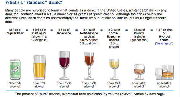 Can Alcoholics Learn to Drink Moderately? | Alcoholism ...