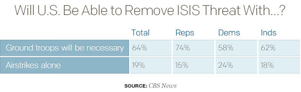 will-us-be-able-to-remove-isis-threat-with-1.jpg