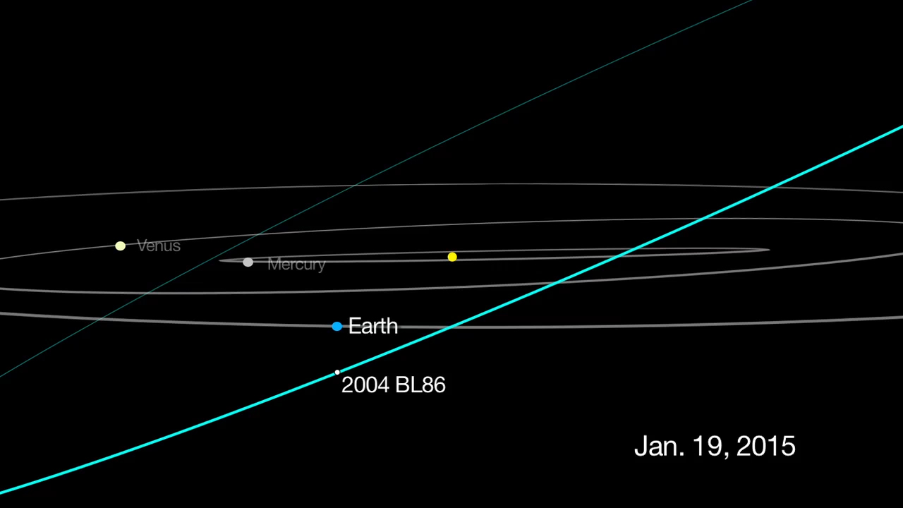 Get your binoculars: Huge asteroid to pass close to Earth ...