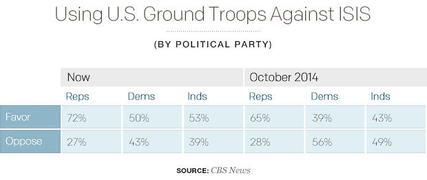 using-us-ground-troops-against-isis-3.jpg
