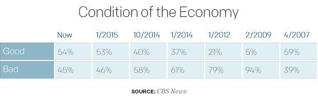 condition-of-the-economy-2.jpg