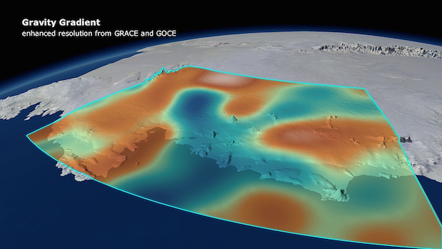 icelossdipsgravity.png