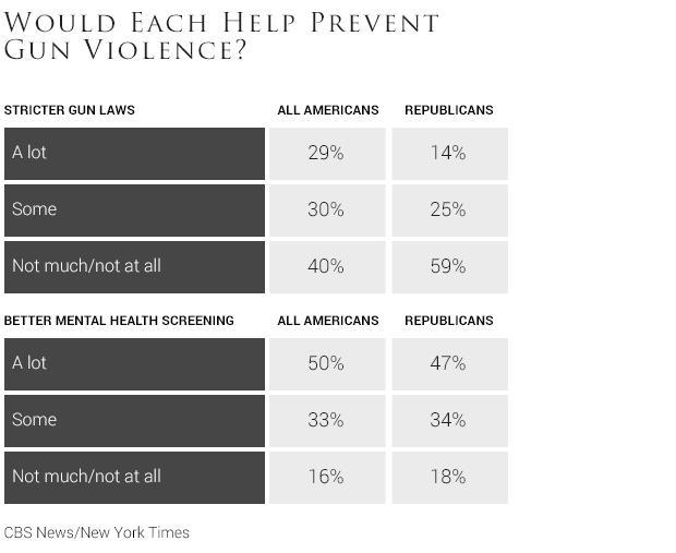 08-would-each-help-prevent-gun-violence.jpg