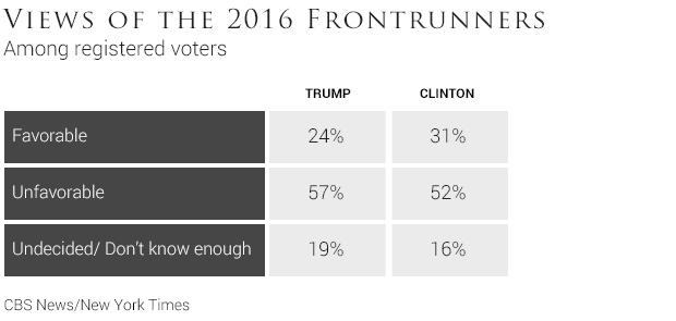 07views-of-the-2016-frontrunners-1.jpg