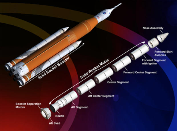 Keep the shuttle flying: Fwd: Space Launch System Booster ...