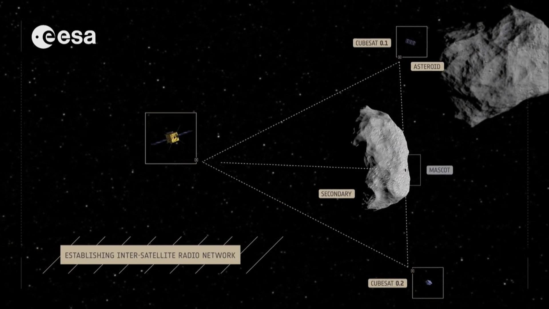 asteroid heading towards earth in 2017 - photo #26