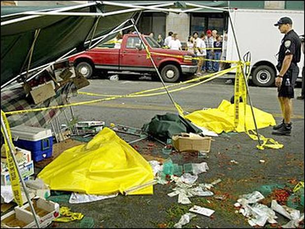 Street Market Horror