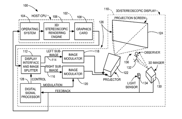 A diagram of how Apple's proposed 3D projection system would work.