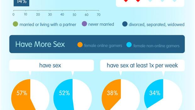 Sex sex more sex