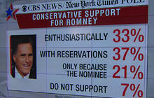 Dickerson: GOP slowly gathering behind Romney