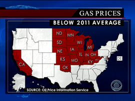 Gas price averages