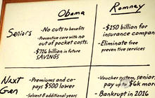 What Obama, Romney have planned for Medicare