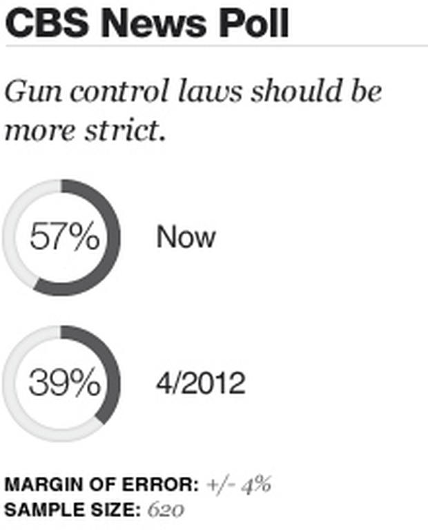 strict control laws