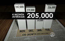 Job creation up, unemployment down