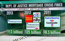JPMorgan Chase facing $13 billion fine for role in mortgage crisis