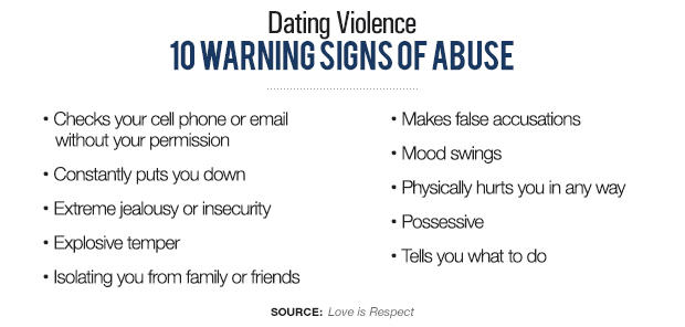 Dating violence warning signs checklist
