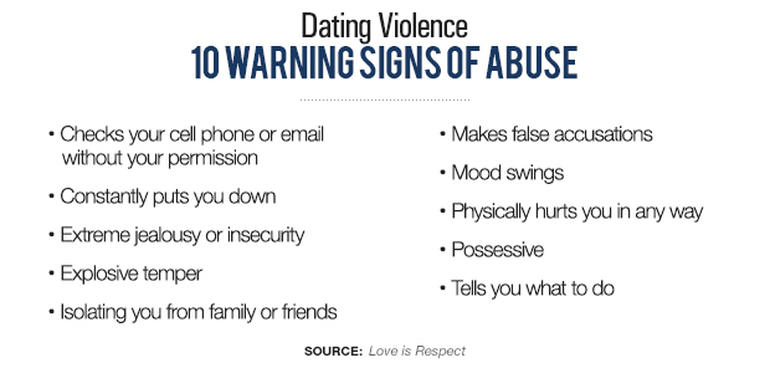 what are some warning signs of dating violence