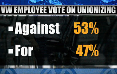 Tennessee Volkswagen workers reject United Auto Workers Union