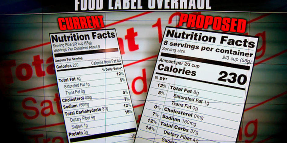 Changing Nutrition Labels
