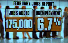 February jobs report: More hires but unemployment rate rises