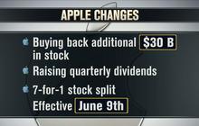 Apple to split its stock