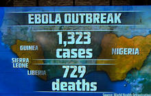 Should Americans be concerned about Ebola patients in U.S.?