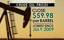 The pros and cons of cheaper oil