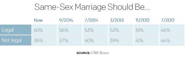 同性婚姻,应该-be.jpg