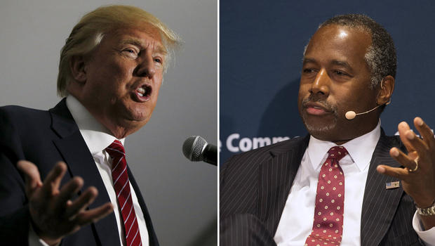 news poll gop race donald trump maintains lead but ben carson gains