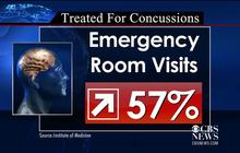 New findings in sports concussions in children