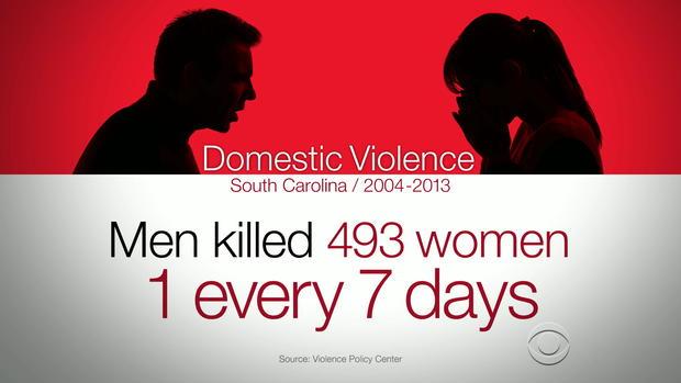 EN_Domestic暴力