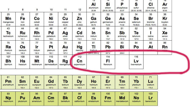 Where the four new elements will be included on the table.