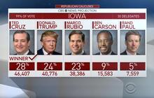 Ted Cruz wins Iowa Republican caucus