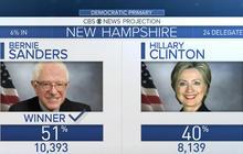 Watch: CBS News projects Bernie Sanders, Donald Trump win New Hampshire
