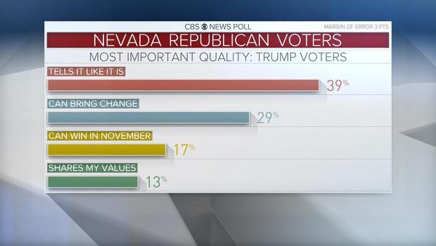 nv-caucus-trump-supporters.jpg