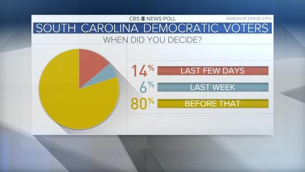 sc-dem-primary-vote-timing.jpg