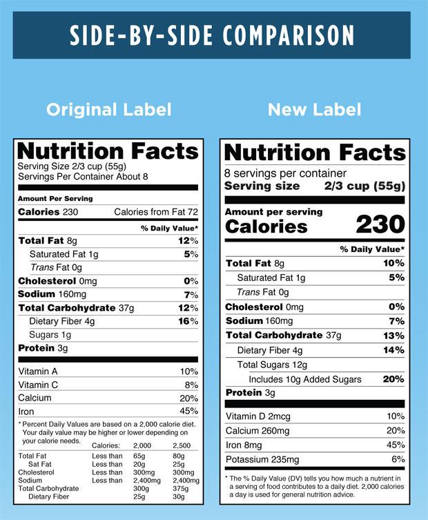 FDA的标签,compare.jpg