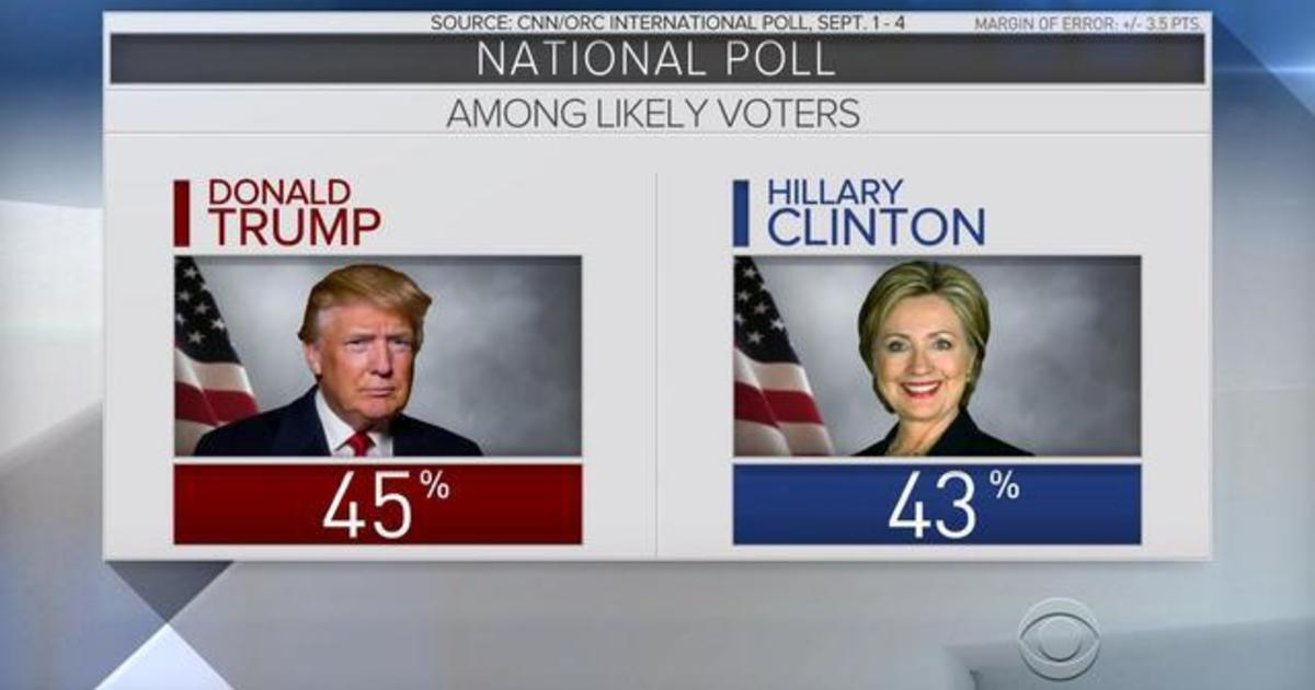Election polls conflicted over who is leading - Videos ...