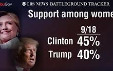 CBS News Battleground Tracker Poll: Hillary Clinton picks up women voters