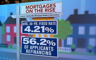 What you need to know about refinancing your home